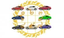 สีรถถูกโฉลก เกิดวันไหน ควรใช้รถสีอะไร และไม่ควรใช้สีอะไร