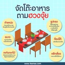 จัดโต๊ะอาหารตามฮวงจุ้ย