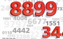 ความหมายของเลขคู่ลำดับ เบอร์มือถือ