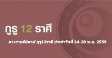 ดวงรายสัปดาห์ กูรู12ราศี ประจำวันที่ 14-20 พ.ย. 2559