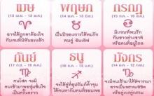คนโสดเตรียมเฮ!!! 6 ราศีที่จะพบเนื้อคู่ ได้เจอรักแท้ ในปี 2560